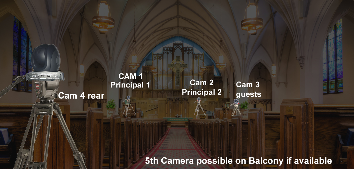 multi-camera lives streams las vegas weddings